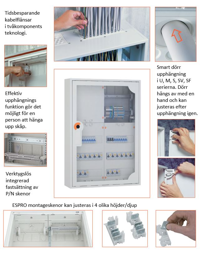 System ESPRO 4